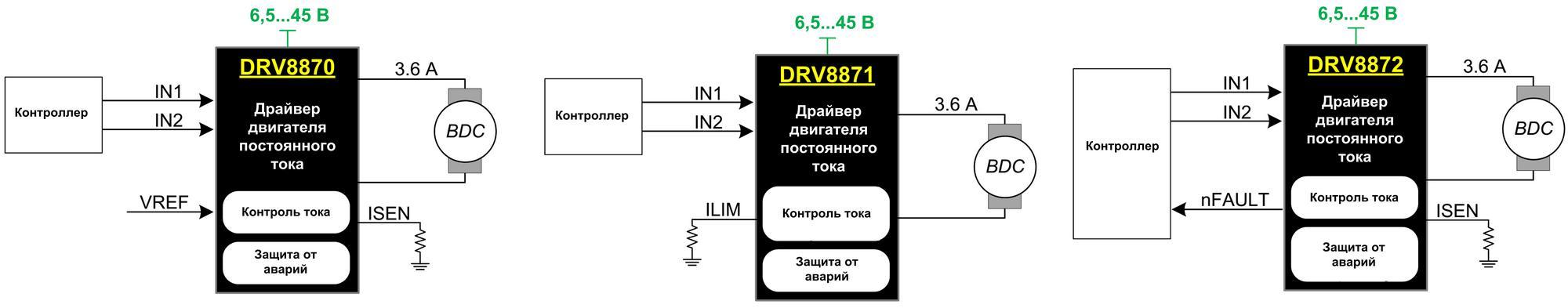 Драйвер двигателя постоянного тока