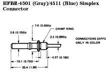 BRO/AVAG - HFBR-4511Z