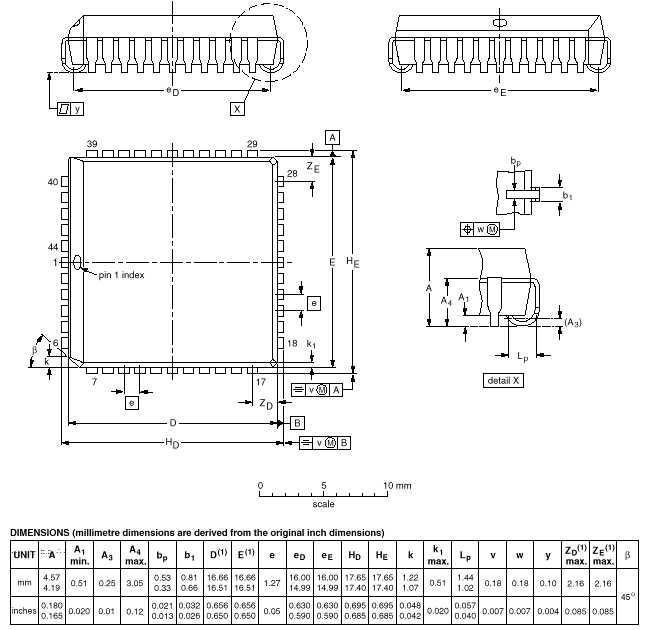 Цена DS80C320-QCL