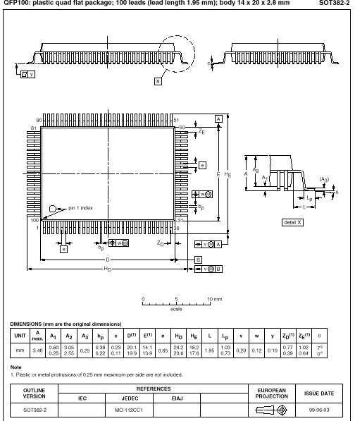 Altera EPM7128SQI100-10N