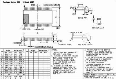 Цены на MSP430F4260IDLR