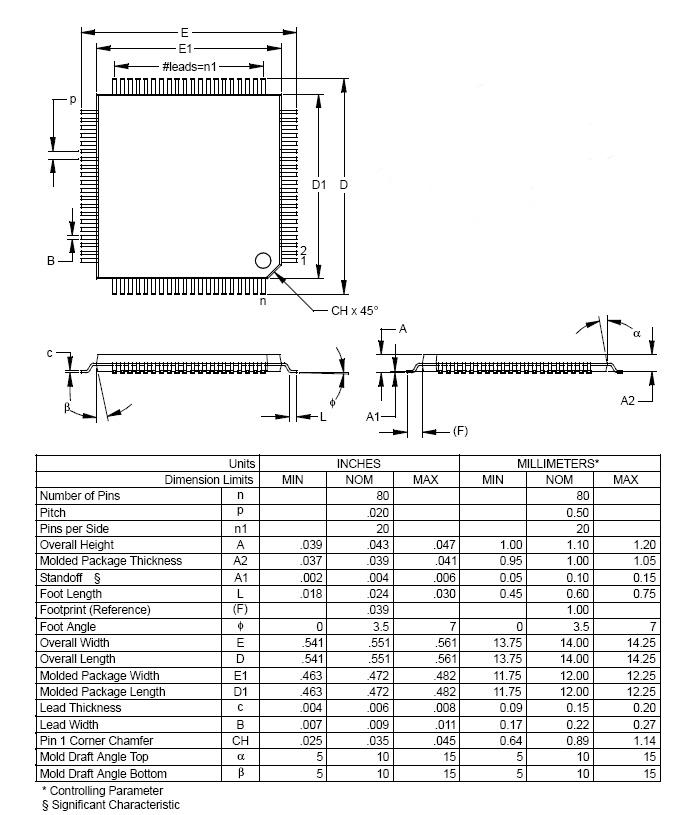 Цена PIC18F87J11-I/PT
