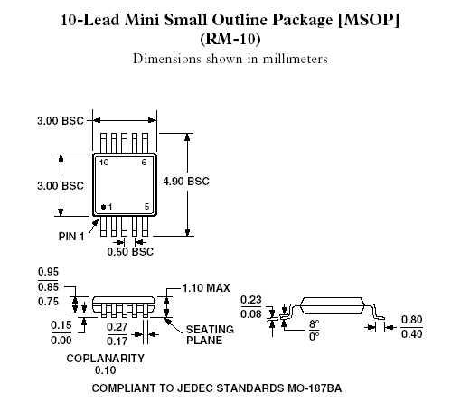 Цена SSM2167-1RMZ-REEL
